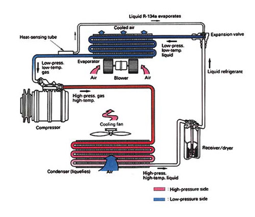 Aircon System